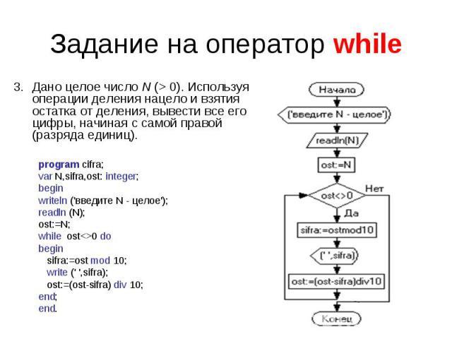 Дано целое числоN (>0). Используя операции деления нацело и взятия остатка от деления, вывести все его цифры, начиная с самой правой (разряда единиц). program cifra;var N,sifra,ost: integer;beginwriteln ('введите N - целое');readln (N);ost:=N;whil…