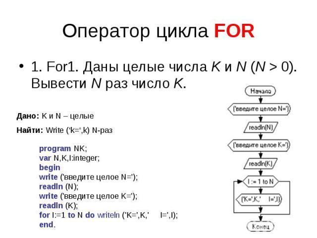 Оператор цикла FOR 1. For1. Даны целые числаK иN (N>0). Вывести Nраз числоK. Дано: K и N – целыеНайти: Write ('k=',k) N-раз program NK;var N,K,I:integer;beginwrite ('введите целое N=');readln (N);write ('введите целое K=');readln (K);for I:=1 …