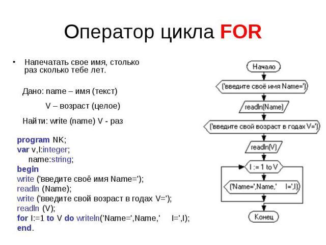 Оператор цикла FORНапечатать свое имя, столько раз сколько тебе лет. program NK;var v,I:integer; name:string;beginwrite ('введите своё имя Name=');readln (Name);write ('введите свой возраст в годах V=');readln (V);for I:=1 to V do writeln('Name=',Na…