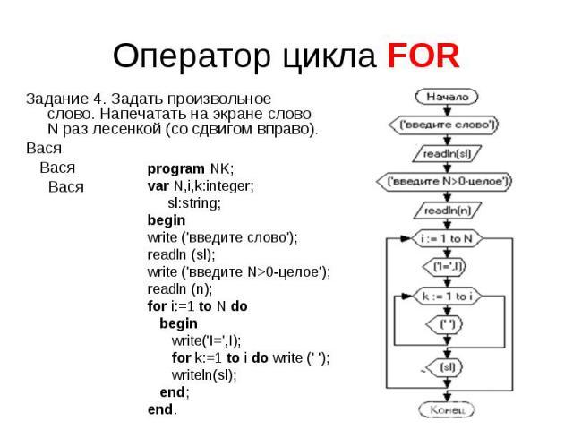 Оператор цикла FOR Задание 4. Задать произвольное слово. Напечатать на экране слово N раз лесенкой (со сдвигом вправо).Вася Вася Вася program NK;var N,i,k:integer; sl:string;beginwrite ('введите слово');readln (sl);write ('введите N>0-целое');readln…