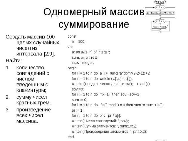 Одномерный массив суммирование Создать массив 100 целых случайных чисел из интервала [2;9].Найти: количество совпадений с числом введенным с клавиатуры;сумму чисел кратных трем;произведение всех чисел массива. const n = 100;var a: array[1..n] of int…
