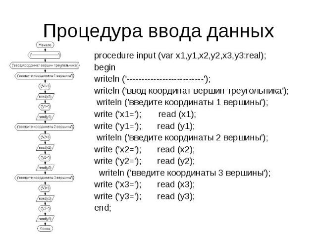 Процедура ввода данных procedure input (var x1,y1,x2,y2,x3,y3:real); begin writeln ('--------------------------'); writeln ('ввод координат вершин треугольника'); writeln ('введите координаты 1 вершины'); write ('x1='); read (x1); write ('y1='); rea…