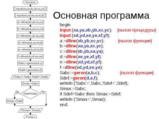 begin input (xa,ya,xb,yb,xc,yc); {вызов процедуры} input (xd,yd,xe,ye,xf,yf); a:=dline(xb,yb,xc,yc); {вызов функции} b:=dline(xa,ya,xc,yc); c:=dline(xb,yb,xa,ya); d:=dline(xe,ye,xf,yf); e:=dline(xd,yd,xf,yf); f:=dline(xd,yd,xe,ye); Sabc:=geron(a,b,c…
