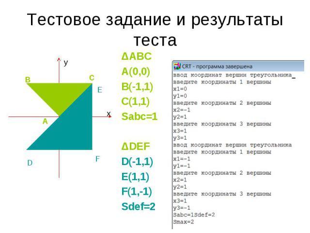 Тестовое задание и результаты тестаΔABCA(0,0)B(-1,1)C(1,1)Sabc=1ΔDEFD(-1,1)E(1,1)F(1,-1)Sdef=2