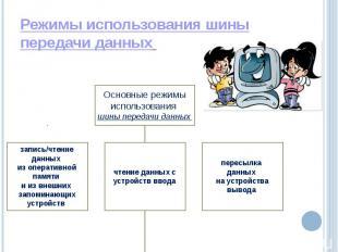 Режимы использования шины передачи данных Основные режимы использования шины пер
