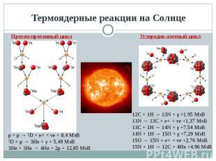 Термоядерные реакции на Солнце Протон-протонный цикл p + p → ²D + e+ + νe + 0,4