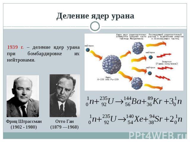 Деление ядер урана 1939 г. – деление ядер урана при бомбардировке их нейтронами. Фриц Штрассман(1902 - 1980) Отто Ган(1879 —1968)
