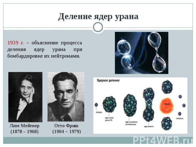 Деление ядер урана 1939 г. – объяснение процесса деления ядер урана при бомбардировке их нейтронами. Лизе Мейтнер(1878 – 1968) Отто Фриш(1904 – 1979)