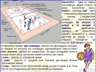 Баскетбол – один из самых популярных видов спорта в мире. Баскетбол (англ. baske