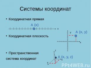 Системы координат Координатная прямаяКоординатная плоскостьПространственная сист