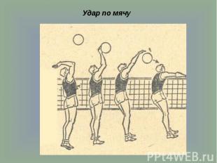 Удар по мячу