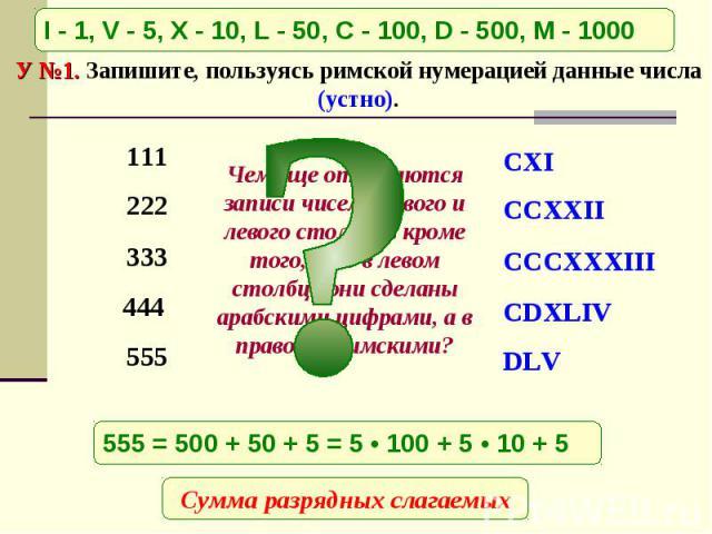 I - 1, V - 5, X - 10, L - 50, C - 100, D - 500, M - 1000 У №1. Запишите, пользуясь римской нумерацией данные числа (устно). Чем еще отличаются записи чисел правого и левого столбцов кроме того, что в левом столбце они сделаны арабскими цифрами, а в …