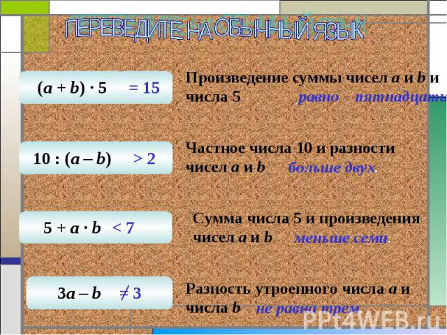 ПЕРЕВЕДИТЕ НА ОБЫЧНЫЙ ЯЗЫК Произведение суммы чисел а и b и числа 5 Частное числа 10 и разности чисел а и b Сумма числа 5 и произведения чисел а и b Разность утроенного числа а и числа b