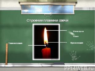Строение пламени свечи