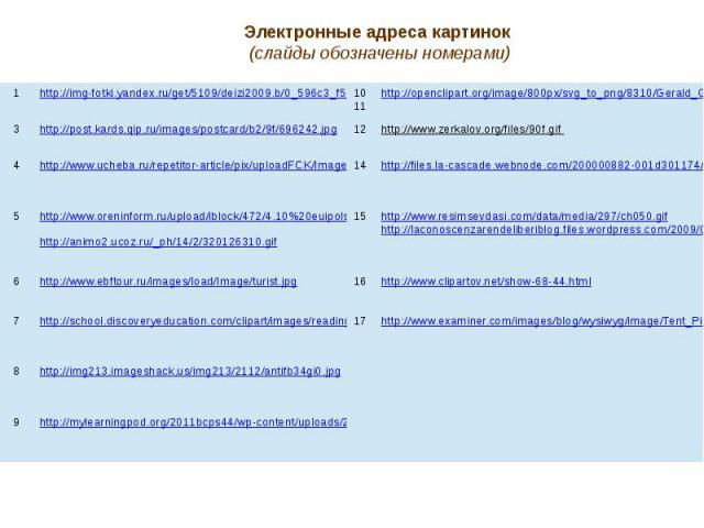 Электронные адреса картинок (слайды обозначены номерами)