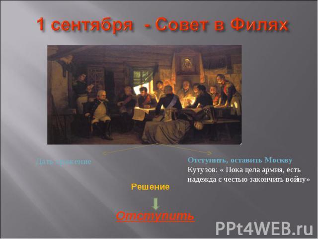 Отступить, оставить МосквуКутузов: « Пока цела армия, есть надежда с честью закончить войну» Решение Отступить