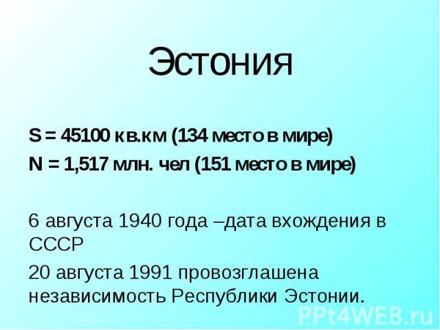 Эстония S = 45100 кв.км (134 место в мире)N = 1,517 млн. чел (151 место в мире)6 августа 1940 года –дата вхождения в СССР20 августа 1991 провозглашена независимость Республики Эстонии.