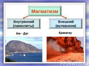 Магматизм Внутренний(лакколиты) Внешний(вулканизм)
