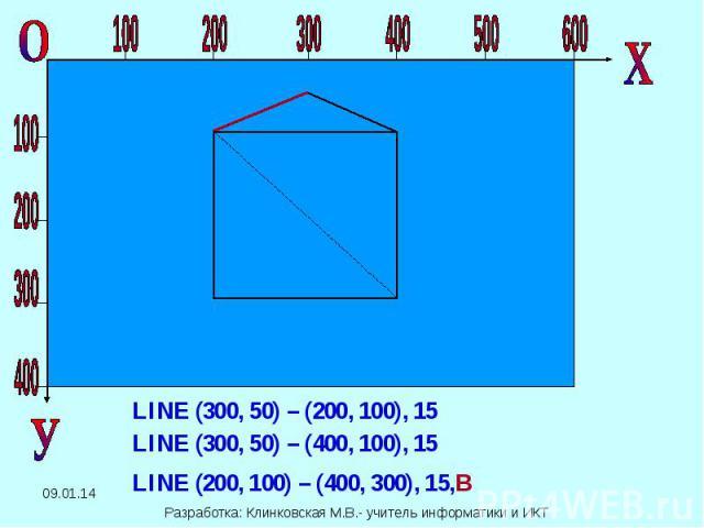 LINE (300, 50) – (200, 100), 15 LINE (300, 50) – (400, 100), 15 LINE (200, 100) – (400, 300), 15,B