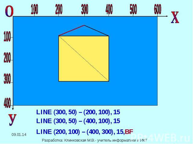 LINE (300, 50) – (200, 100), 15 LINE (300, 50) – (400, 100), 15 LINE (200, 100) – (400, 300), 15,BF
