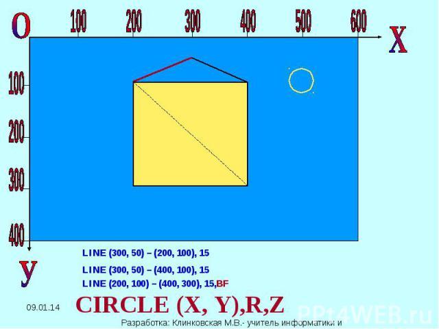 LINE (300, 50) – (200, 100), 15 LINE (300, 50) – (400, 100), 15 LINE (200, 100) – (400, 300), 15,BF CIRCLE (X, Y),R,Z
