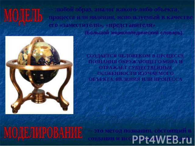МОДЕЛЬ -- любой образ, аналог какого-либо объекта, процесса или явления, используемый в качестве его «заместителя», «представителя» (Большой энциклопедический словарь) СОЗДАЕТСЯ ЧЕЛОВЕКОМ В ПРОЦЕССЕ ПОЗНАНИЯ ОКРУЖАЮЩЕГО МИРА И ОТРАЖАЕТ СУЩЕСТВЕННЫЕ …