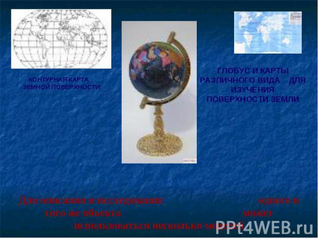 КОНТУРНАЯ КАРТА ЗЕМНОЙ ПОВЕРХНОСТИ ГЛОБУС И КАРТЫ РАЗЛИЧНОГО ВИДА ДЛЯ ИЗУЧЕНИЯ ПОВЕРХНОСТИ ЗЕМЛИ Для описания и исследования одного и того же объекта может использоваться несколько моделей
