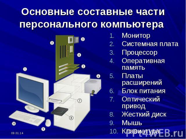 Основные составные части персонального компьютера МониторСистемная платаПроцессорОперативная памятьПлаты расширенийБлок питанияОптический приводЖесткий дискМышьКлавиатура