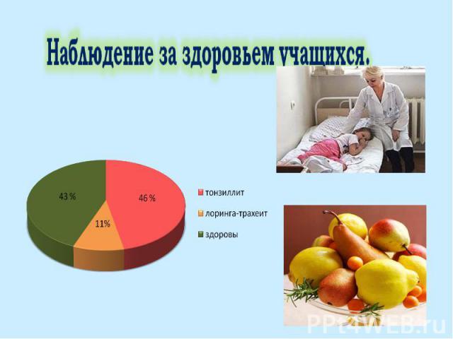 Наблюдение за здоровьем учащихся.