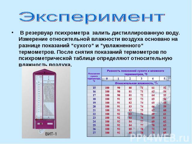 """Эксперимент В резервуар психрометра залить дистиллированную воду. Измерение относительной влажности воздуха основано на разнице показаний """"сухого"""" и """"увлажненного"""" термометров. После снятия показаний термометров по психрометрической таблице определ…"""