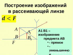 Построение изображений в рассеивающей линзе A1 B1 – изображение предмета АВ- пря