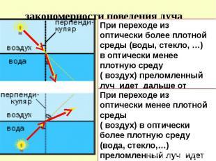 закономерности поведения луча При переходе из оптически более плотной среды (вод