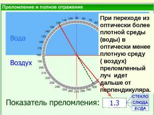При переходе из оптически более плотной среды (воды) в оптически менее плотную с
