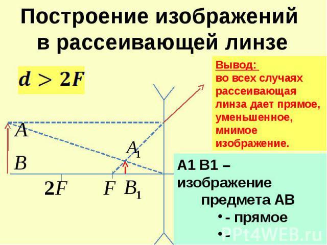 Построение изображений в рассеивающей линзе Вывод: во всех случаях рассеивающая линза дает прямое, уменьшенное, мнимое изображение. A1 B1 – изображение предмета АВ- прямое- уменьшенное -мнимое