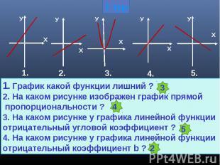 1. График какой функции лишний ? 2. На каком рисунке изображен график прямой про