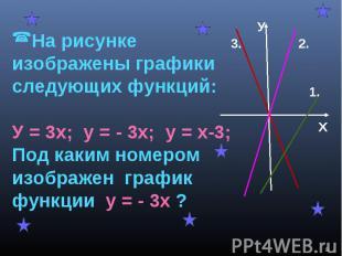 На рисунке изображены графики следующих функций:У = 3х; у = - 3х; у = х-3; Под к