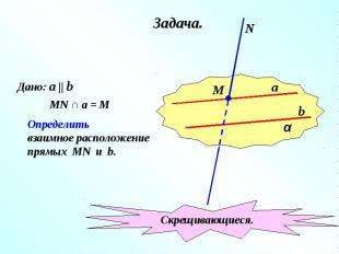 Дано: a    b MN ∩ a = M Определитьвзаимное расположениепрямых MN u b. Скрещивающ