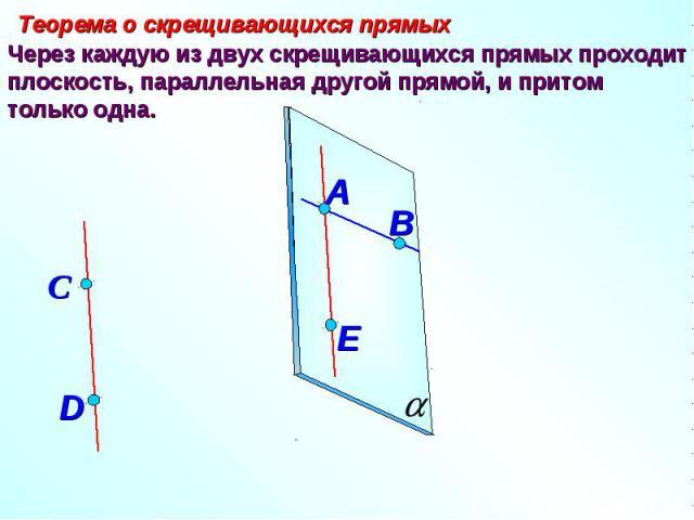 Теорема о скрещивающихся прямых Через каждую из двух скрещивающихся прямых проходит плоскость, параллельная другой прямой, и притом только одна.