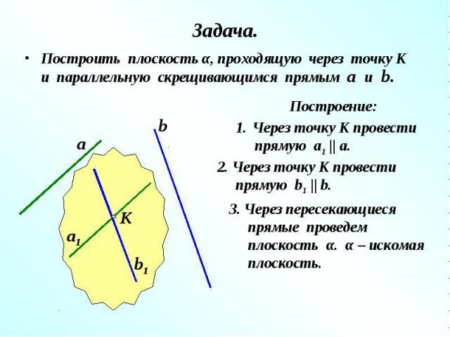 Задача. Построить плоскость α, проходящую через точку К и параллельную скрещивающимся прямым а и b. Построение: Через точку К провести прямую а1    а. 2. Через точку К провести прямую b1    b. 3. Через пересекающиеся прямые проведем плоскость α. α –…