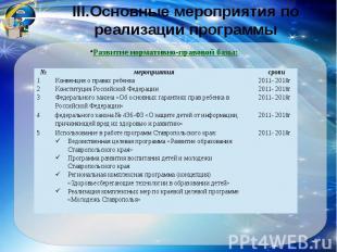 III.Основные мероприятия по реализации программы