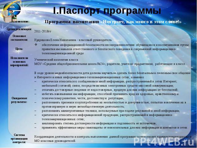 I.Паспорт программы