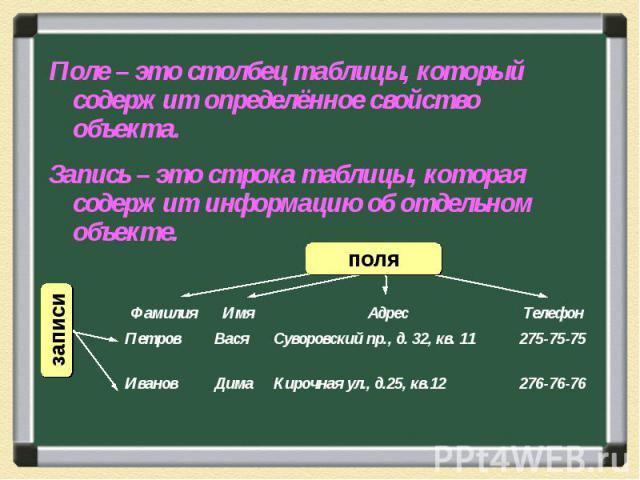 Поле – это столбец таблицы, который содержит определённое свойство объекта.Запись – это строка таблицы, которая содержит информацию об отдельном объекте.