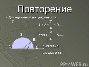 Повторение Для единичной полуокружности y у SIN A = = Y R X COS A= = X R 0 ≤SIN