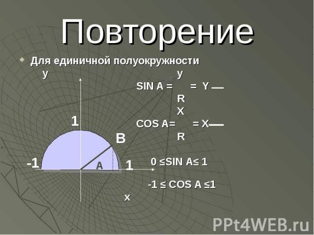 Повторение Для единичной полуокружности y у SIN A = = Y R X COS A= = X R 0 ≤SIN A≤ 1 -1 ≤ COS A ≤1 х