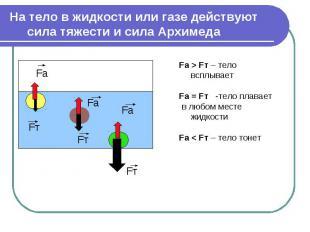 На тело в жидкости или газе действуют сила тяжести и сила Архимеда Fa > Fт – тел