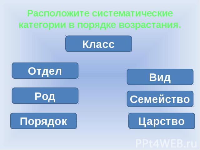 Расположите систематические категории в порядке возрастания.