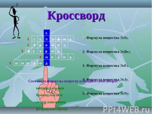 Кроссворд 1. Формула вещества ЭxSy. 2. Формула вещества ЭxBry.3. Формула веществ
