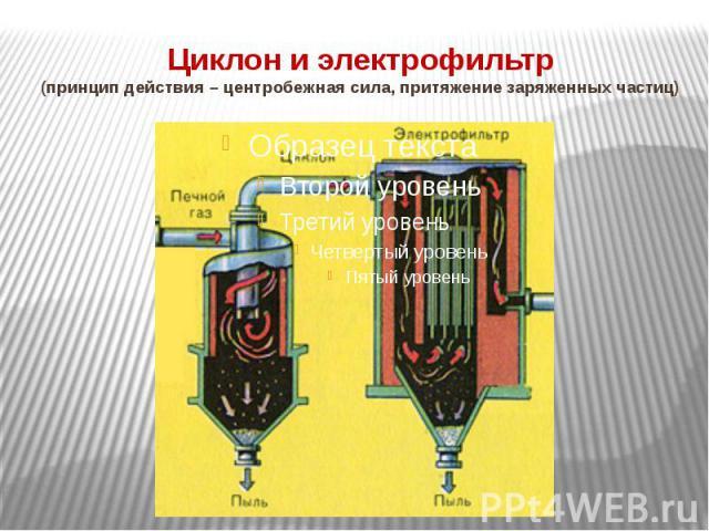 Циклон и электрофильтр(принцип действия – центробежная сила, притяжение заряженных частиц)
