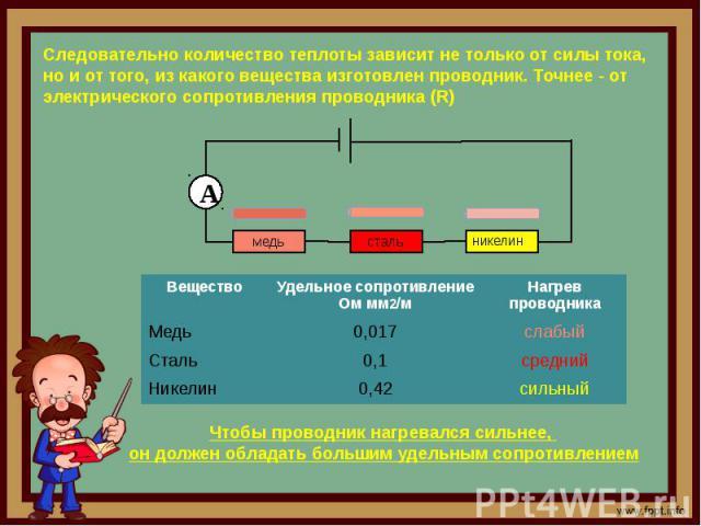 Следовательно количество теплоты зависит не только от силы тока, но и от того, из какого вещества изготовлен проводник. Точнее - от электрического сопротивления проводника (R) Чтобы проводник нагревался сильнее, он должен обладать большим удельным с…