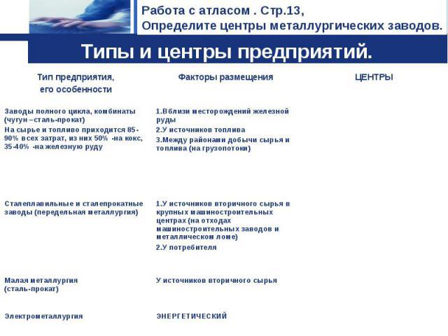 Работа с атласом . Стр.13, Определите центры металлургических заводов. Типы и центры предприятий.